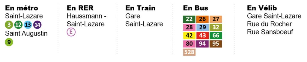 transports-paris